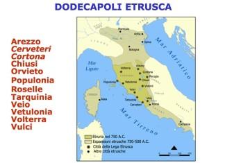 Dodecapoli Etrusca